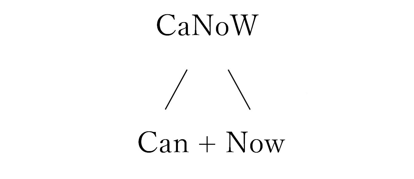 CaNoW(カナウ)の由来